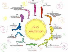 Yoga flow chat for sun salutations.
