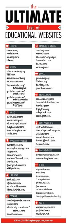 Love this!  Great List of Websites!  Never knew about the YouTube Educational one!