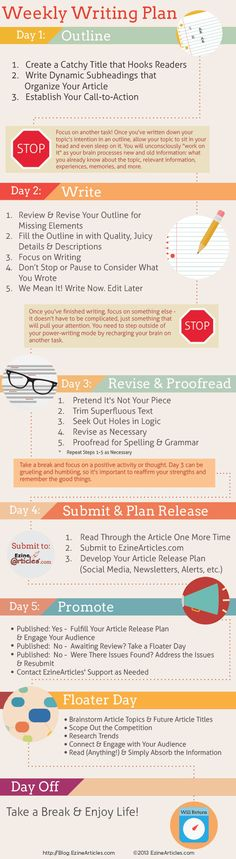 """Incorporate writing into your schedule and WRITE! - """"Weekly Writing Plan to Strengthen Your Writing Muscles"""""""