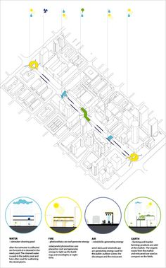 proposal and thesis writing