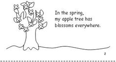Apple Tree Life Cycle