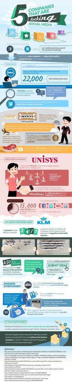 5 companies that are rocking social media ! #socialmedia #smm #infographics