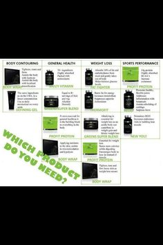 Which It Works! Global product do you need?  Available at https://gocrazywraps.myitworks.com. work global, wrap thing, body wraps, australia, crazi wrap, bodi wrapssuppl, natural products, skin care products, portland oregon