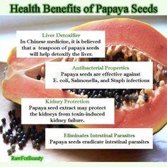 Health Benefits of Papaya Seeds.