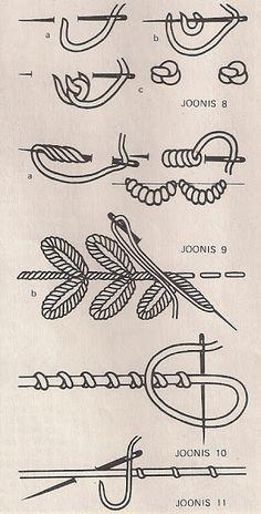 Rococo técnica de bordado