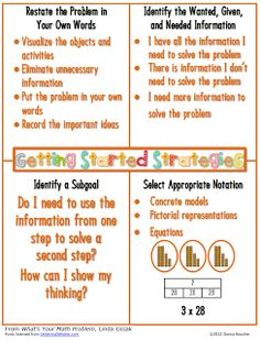 Math Coach's Corner: Book Study Mondays: What's Your Math Problem, Chapter 3.  When kids get stuck on a math problem, they need strategies to push forward.  Grab this free poster with four strategies for getting started.