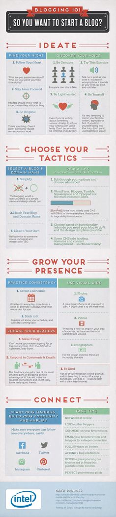 So You Want To Start A Blog? #infographic
