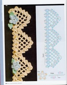 Crochet edges.. #inspiration_crochet_diy GB ...