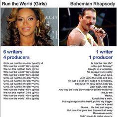 Vergleichende Musikstudien (Frau/Mann; früher/heute; Pop/Rock)