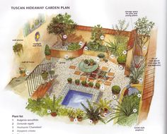 """""""Tuscan Hideaway"""" plan.  The parts I like for you are the staggered walls combined with planters.  From The Complete Practical Guide to Patio, Terrace, Backyard & Courtyard Gardening."""