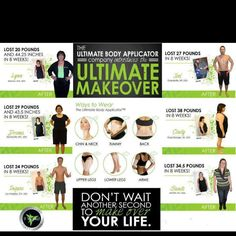 Using the It Works Ultimate Pack