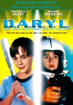 D.A.R.Y.L [1986]