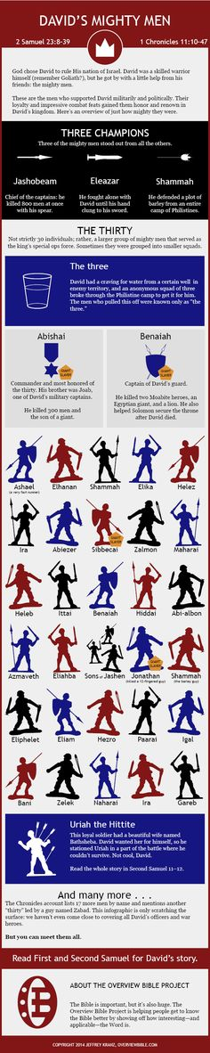 David's mighty men infographic