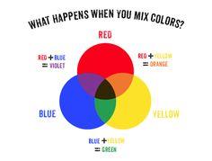Cute color wheel printables.