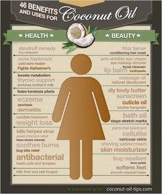 Funny Twist on Coconut Oil Uses coconut oil skin care, coconutoil, bodi, stuff, coconuts, da coconut, remedi, healthi, beauti