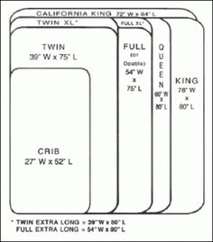 Mattress Dimensions for figuring quilt size
