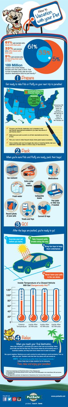 Traveling with Pets - Pawesome tips! #infographic