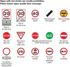 Highway Code Signs Giving Orders  Helpful and sometimes humorous videos and tips for those who want to learn to drive a car and for those who want to return to driving. Allan Wager of Wagers Driving School, Plymouth, Devon, UK can be contacted through his website at http://www.wagersdrivingschool.com You can find him on Facebook too at https://www.facebook.com/groups/54078571267/