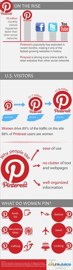 El crecimiento de Pinterest #infografia #infographic #socialmedia