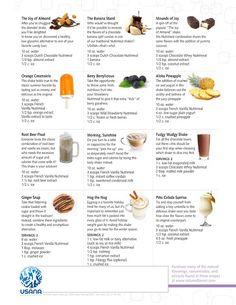 Hypoglycemic Index Food List