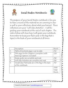 Do you use notebooking in your social studies classroom