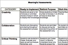How Can We Make Assessments Meaningful?