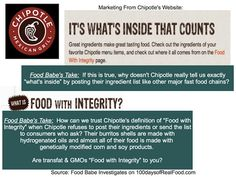Chipotle vs. Moe's – What Really In That Food? on http://foodbabe.com