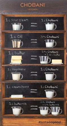 Helpful chart to stick w New Year's health resolutions: Boosts the protein and cuts the fat by using Greek yogurt instead. I ♥ Greek yogurt!