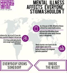 Everybody knows somebody... end the stigma