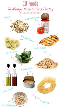 10 foods you should have in your pantry at all times Find more like this at gympins.com