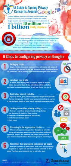 6 steps to configuring privacy on Google+