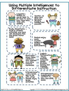Using Multiple Intelligences to Differentiate Instruction (poster?)