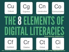 TOUCH this image: Connected Learning #clmooc The 8 Elements of Digital Literacies by Sheri Edwards