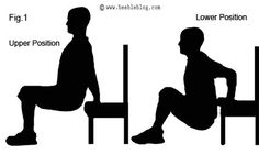 work, weight fit, arm exercises, ifit, chair dip, tricep dip, health, dips, motiv