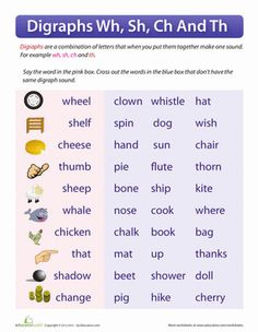 Digraphs Wh, Sh, Ch And Th Worksheet