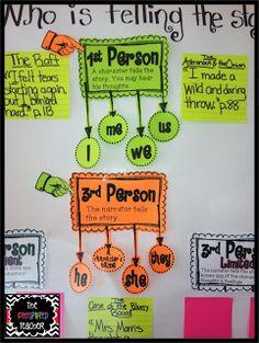 Anchoring the Standards: Teaching (If you're an anchor chart fan, the Pinspired Teacher has wonderful ideas.)