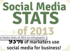The Social Media Stats of 2013 an infographic - #SEO