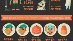Halloween spending is down this year. Why are consumers so spooked? :: Mint.com/blog