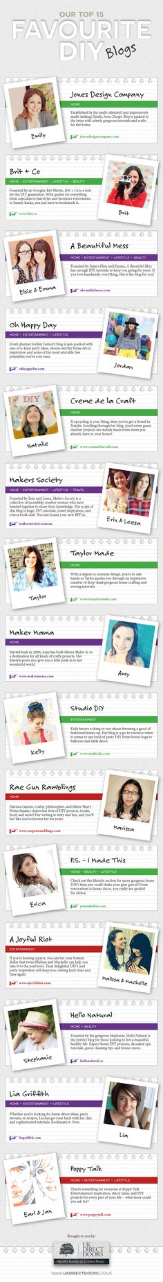 """""""We admit it, we're addicted to DIY blogs! Here's a round up of our fifteen favourite bloggers, as voted for in the UK Direct Doors office..."""""""