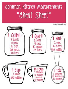 "Kitchen Measurements ""Cheat Sheet"""