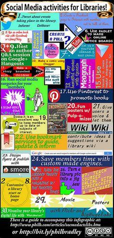 """""""Social media activities for libraries"""" (Phil Bradley via flickr) #socialmedia"""