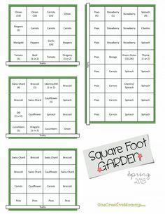Spring #Square #Foot #Garden Plan {OneCreativeMommy.com}