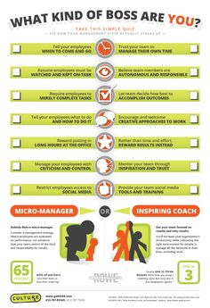 What kind of boss are you? #management #style