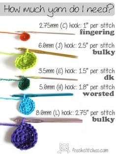 How to Calculate the Total Yarn for Amigurumi Pattern http://www.freshstitches.com/how-much-yarn-do-i-need/