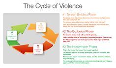 10 warning signs of dating abuse-in-Yeketahuna