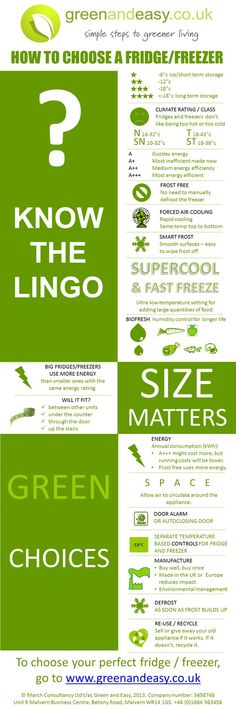 How to choose a fridge freezer - a new infographic from Green and Easy.