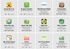 Some Notable Tools and Apps for Special Needs Students ~ Educational Technology and Mobile Learning