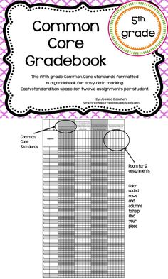5th Grade Common Core Grade Book