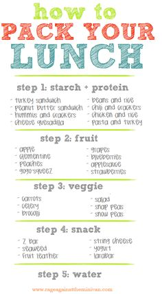 this is a list to help kids pack their own well-balanced lunch... I bet it works for adults too! :o) Add a few more items to each category then pick one from each.