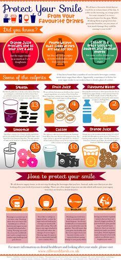 Protect your smile.. From your favourite drinks